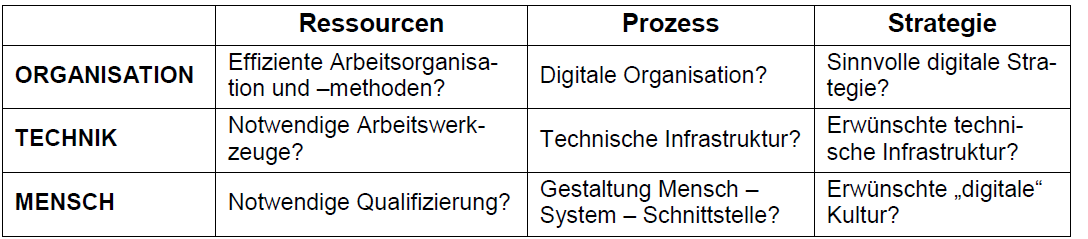 arbeitswelt4_modell.png